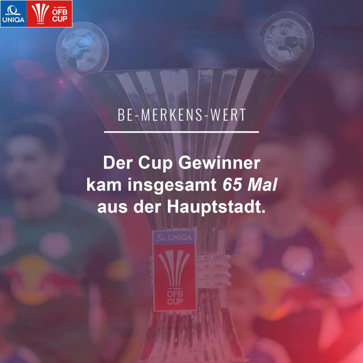 UnnützesWissen_2019_Der Cup Gewinner
